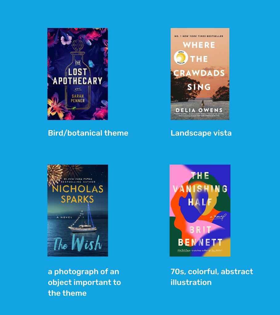 Upmarket women's fiction cover trends