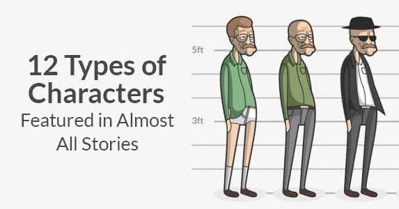 12 Types of Characters Every Writer Should Know