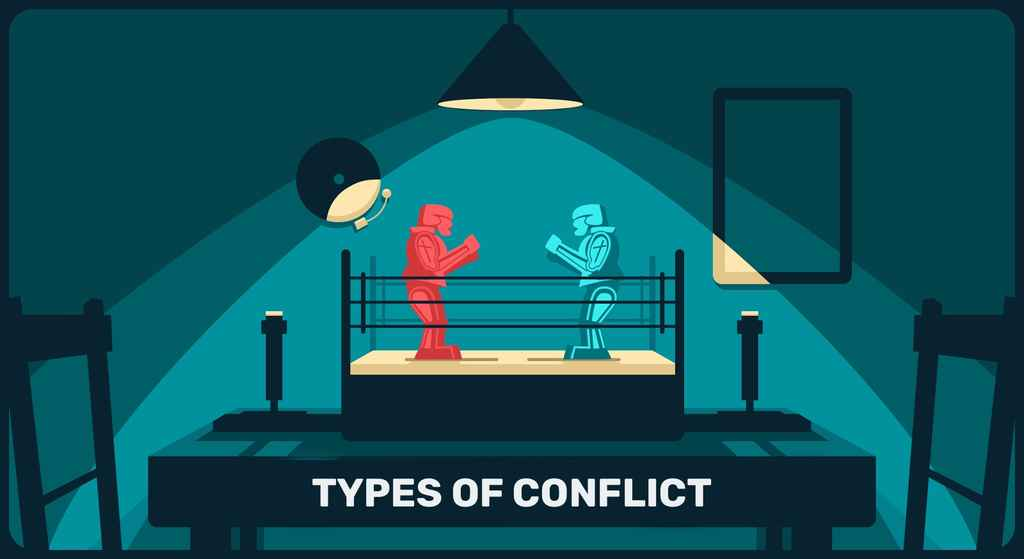 7 Types of Conflict in Literature: Character vs Anything!