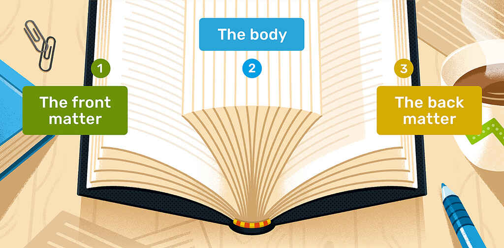 Parts of a Book Explained: Front Matter, Body, and Back Matter