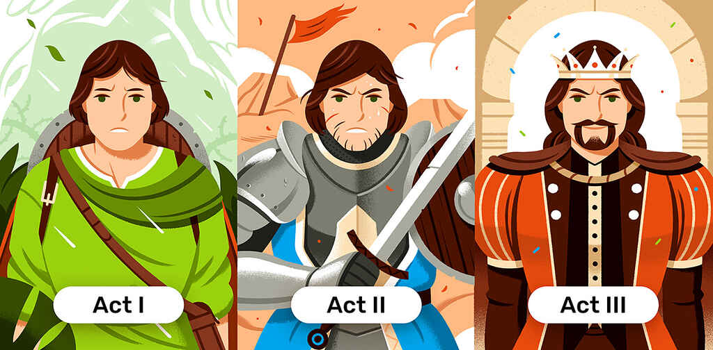 What is a Dynamic Character? Definition and Examples