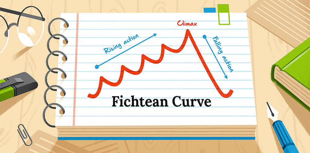 The Fichtean Curve: A Story in Crisis