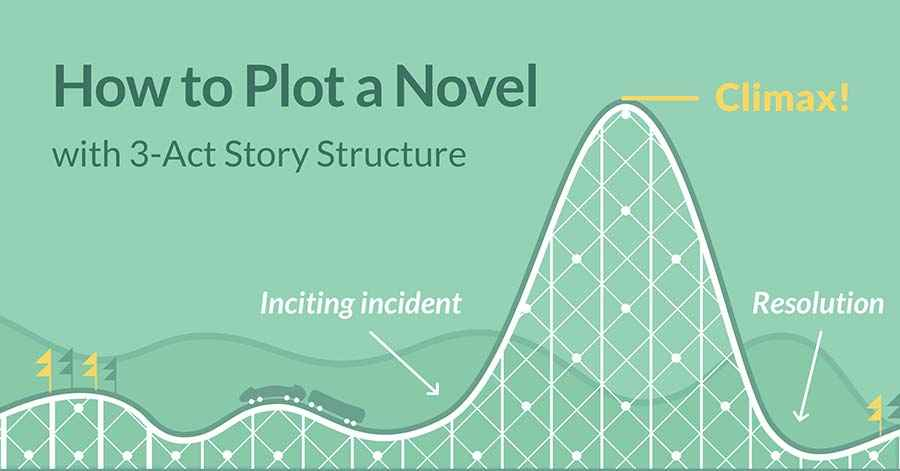 Learning Story Structure #2