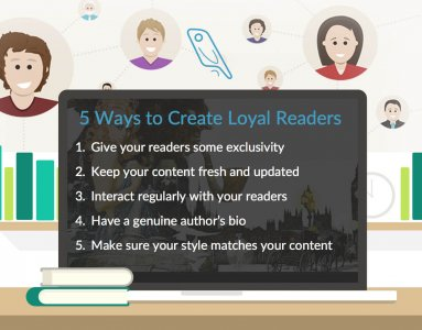 Infographic for 5 Ways to Create Loyal Readers