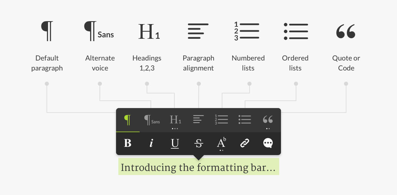 Reedsy Book Editor Formatting Bar 1 to select paragraph style