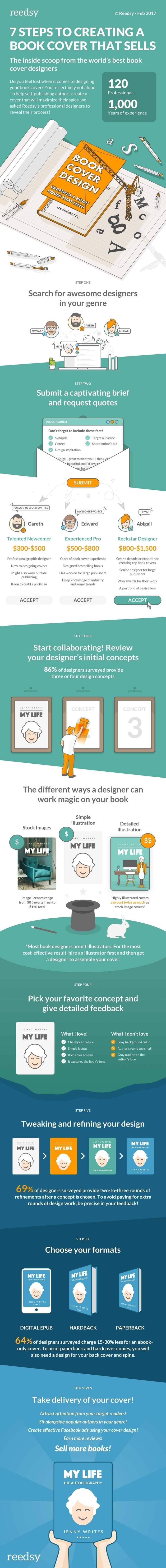 Book Cover Design Reedsy
