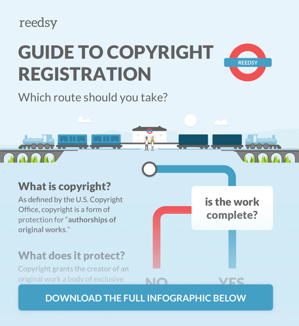 Copyright registration Cheat Sheet Infographic