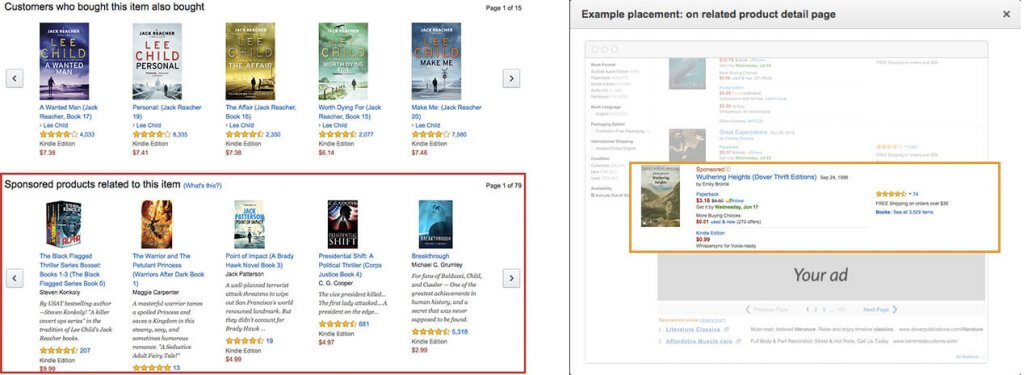 Amazon Ads for Authors | Sponsored Products