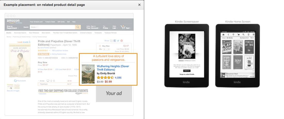 Product Display AMS Ads