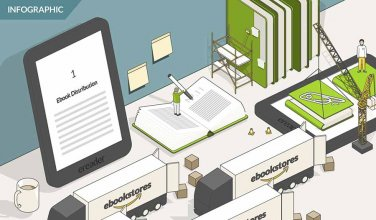 The Complete Guide to Ebook Distribution