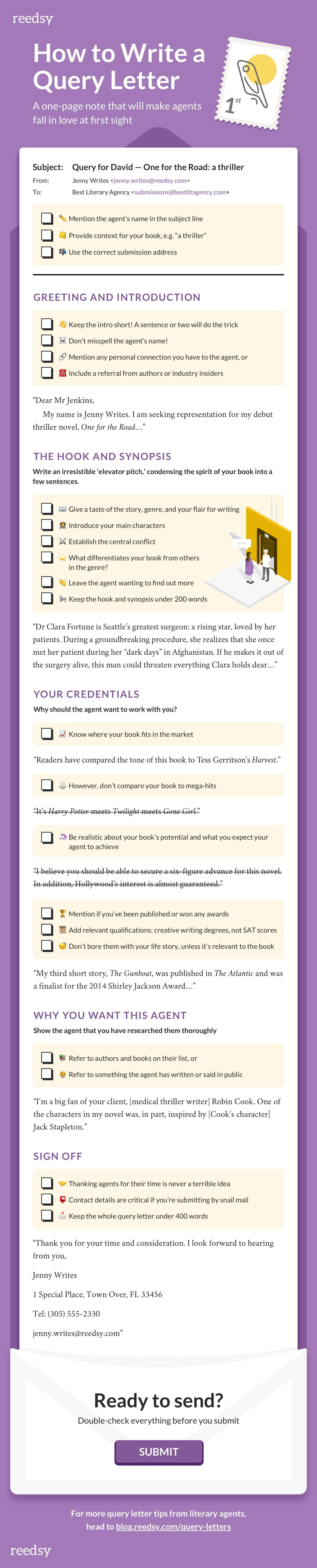 How To Write A Query Letter In  Simple Steps With Infographic