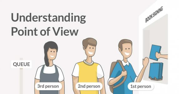 Understanding Point of View first, second, and third person