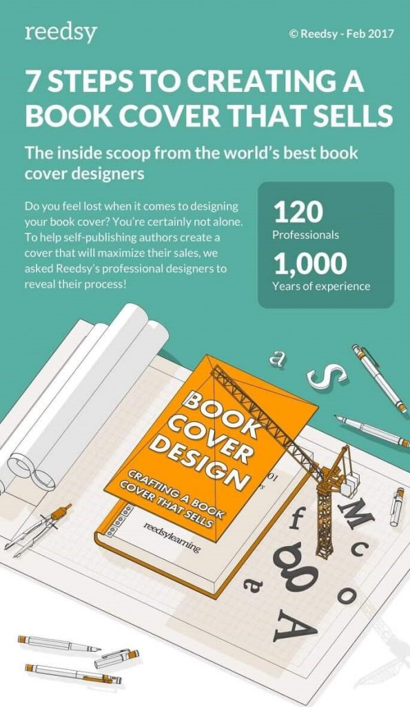 Book Cover Design Infographic