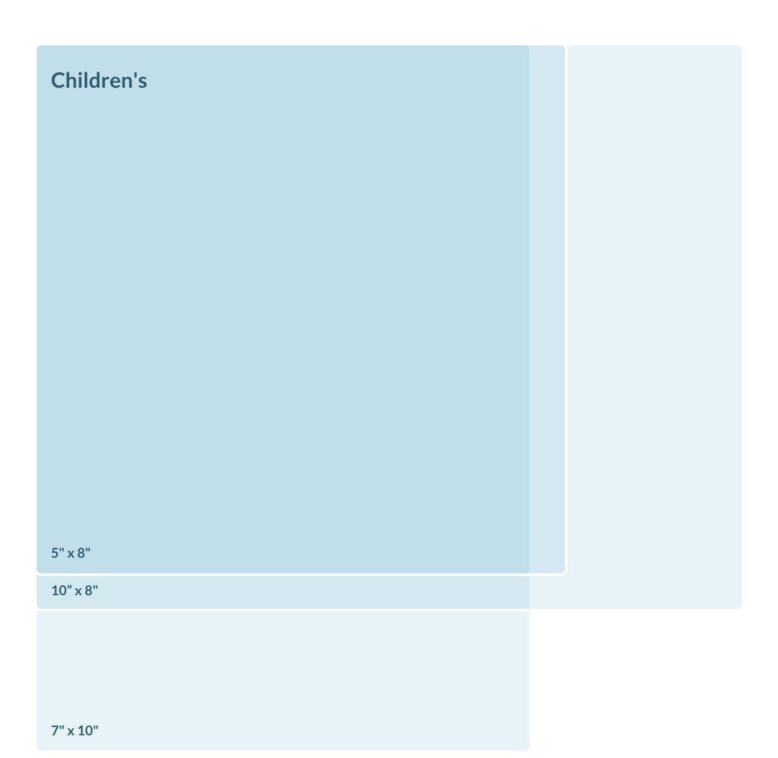 Standard Book Sizes | Children's Book Sizes