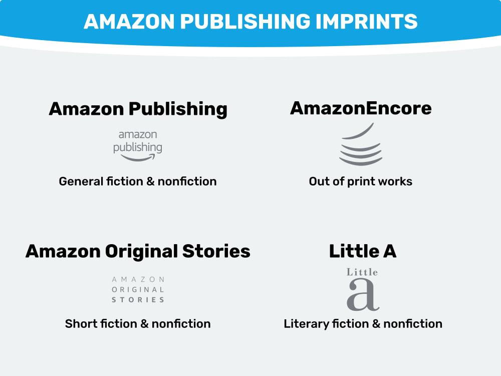 Amazon Publishing | Imprints