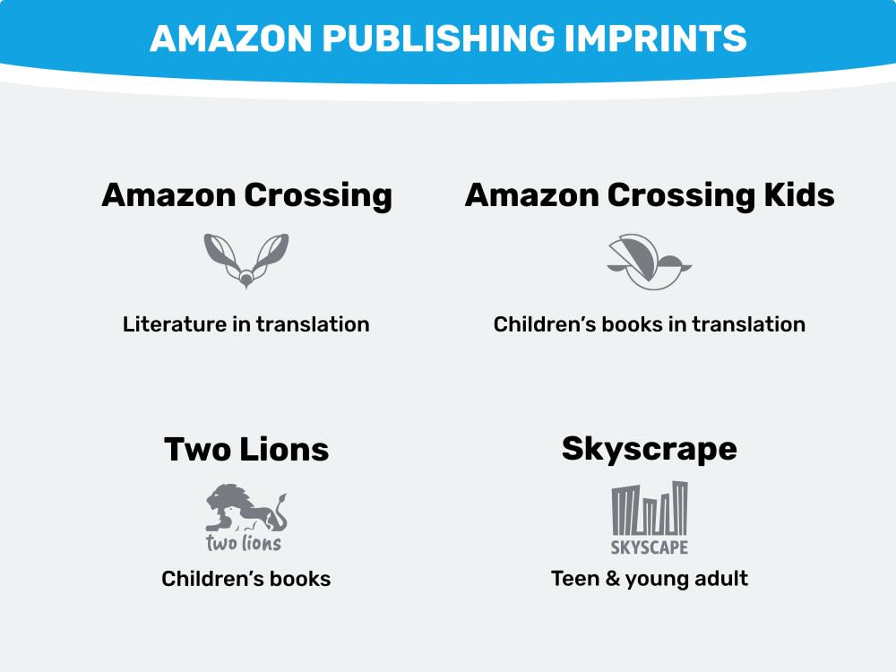 Amazon Publishing | Imprints 2