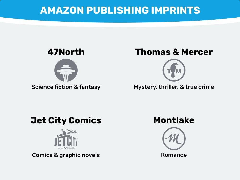 Amazon Publishing | Imprints 3