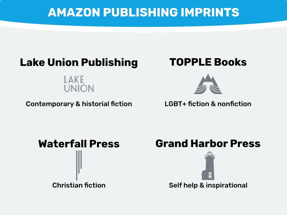 Amazon Publishing | Imprints 4