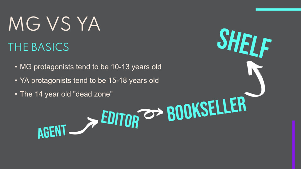 Middle Grade vs Young Adult Basic Differences
