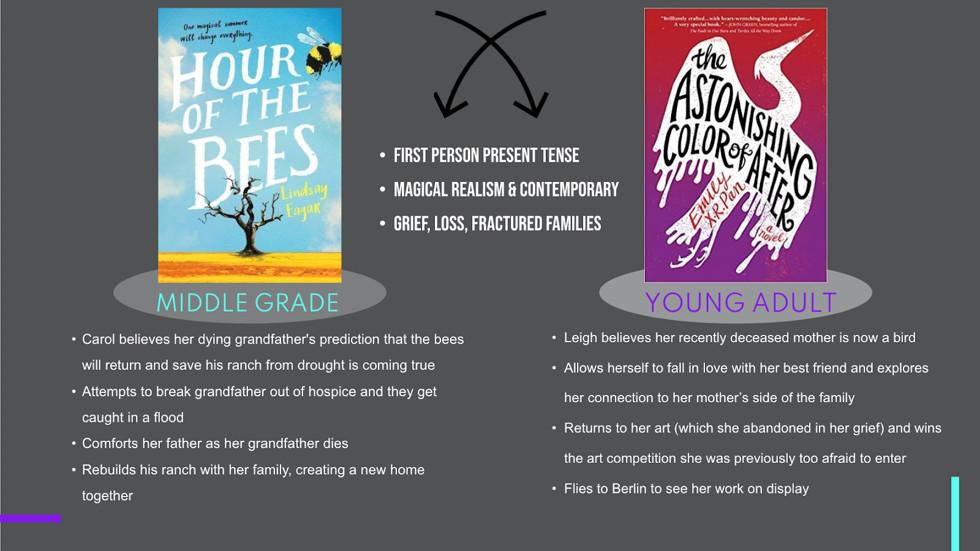 MG vs YA Books