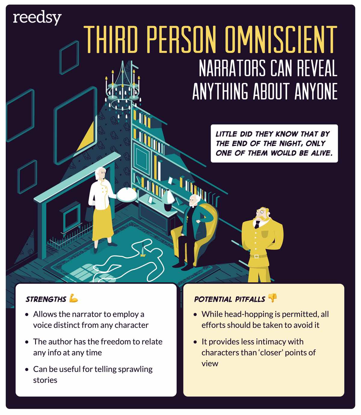 Point of View | Third Person Omniscient POV strengths and pitfalls