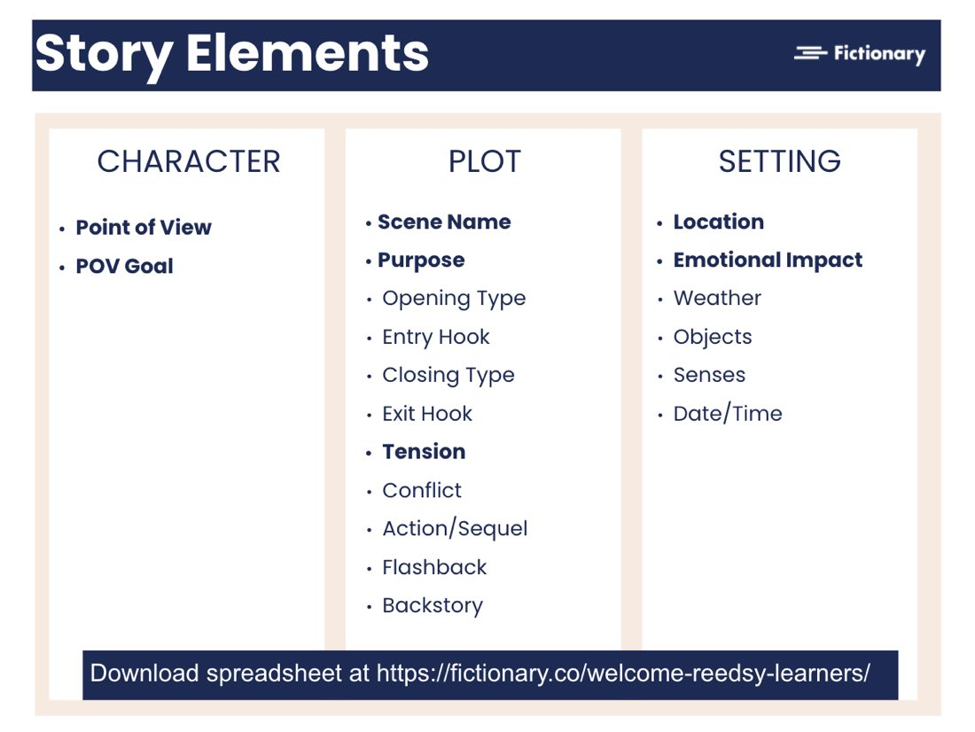 Story Editing | Story Elements